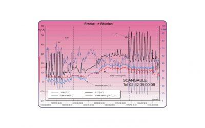 Transport en conteneur dry – Analyse de l'air ambiant
